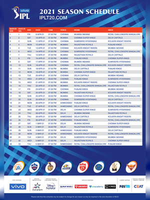 IPL Time Table 2021 - Venue, Timings & Dates